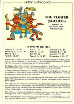 Astrology clipart egyptian Vintage Astrology Amon Aztec Egyptian