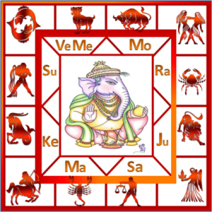Astrology clipart bull On Google App Cover art