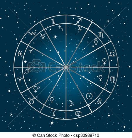 Astrology clipart the sky Astrology Clip  signs and