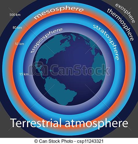 Atmosphere clipart Graphic atmosphere atmosphere Terrestrial csp11243321