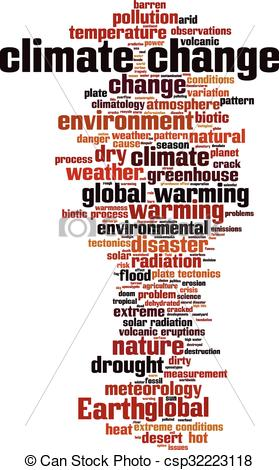 Atmosphere clipart climate change Vector [Converted] Art eps Climate