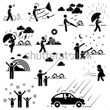 Atmosphere clipart climate change Clipart Meteorology Climate People Of
