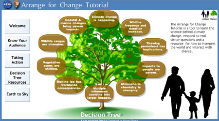 Atmosphere clipart climate change Change Changing Categories Climate Climate