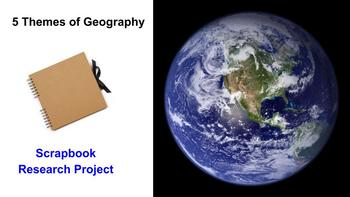 Atmosphere clipart human environment interaction EnvironmentNote Geography Student Themes Project