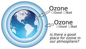 Atmosphere clipart industrial technology Atmosphere Ozone Download Art Ozone
