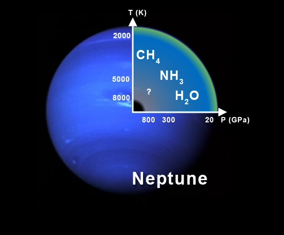 Atmosphere clipart neptune  emaze Untitled on