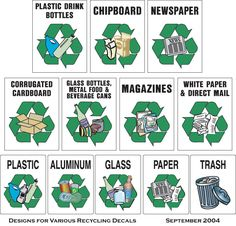 Atmosphere clipart recycled material  Repair DIY The Tips