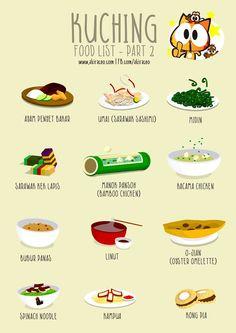 Avocado clipart sayur Avocado Dabai: but p2 like