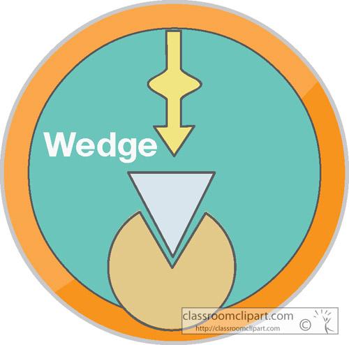 Axe clipart wedge Wedge Simple Clipart Wedge Machine