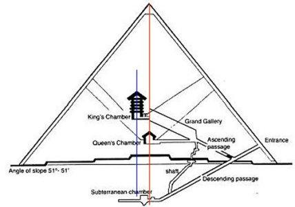 Aztec clipart great pyramid #11