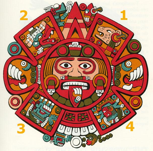 Aztec clipart sun god #6