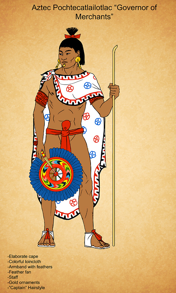 Aztec clipart clothing #9