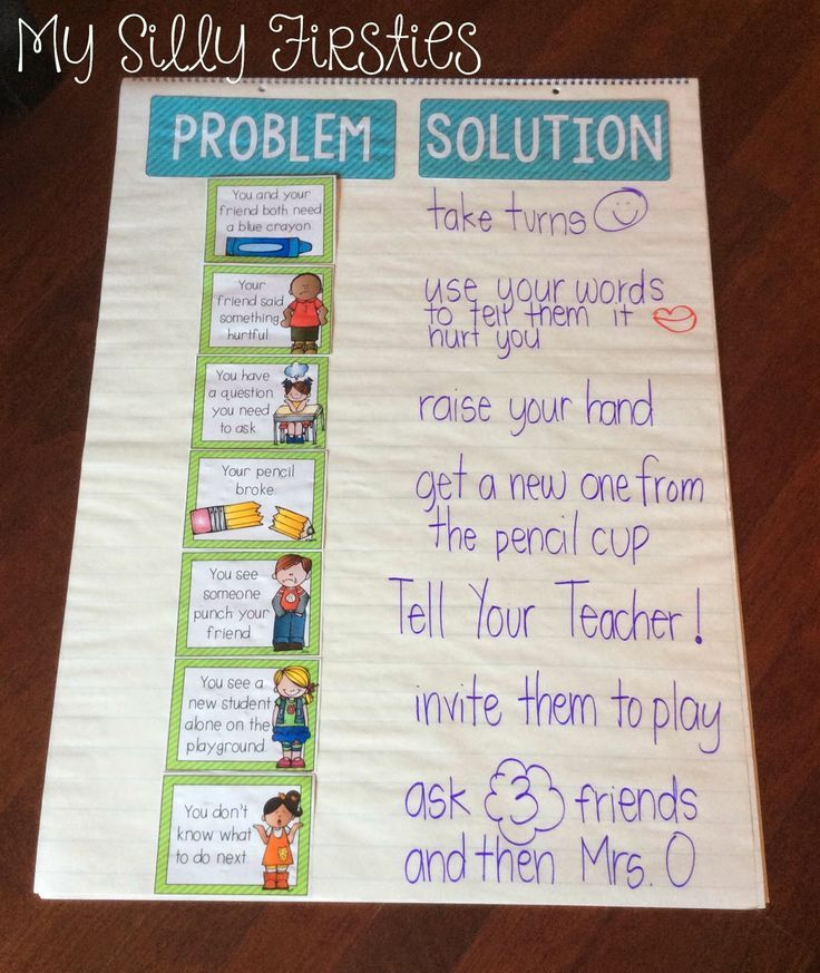 Back To The Future clipart problem solve And little ideas chart way