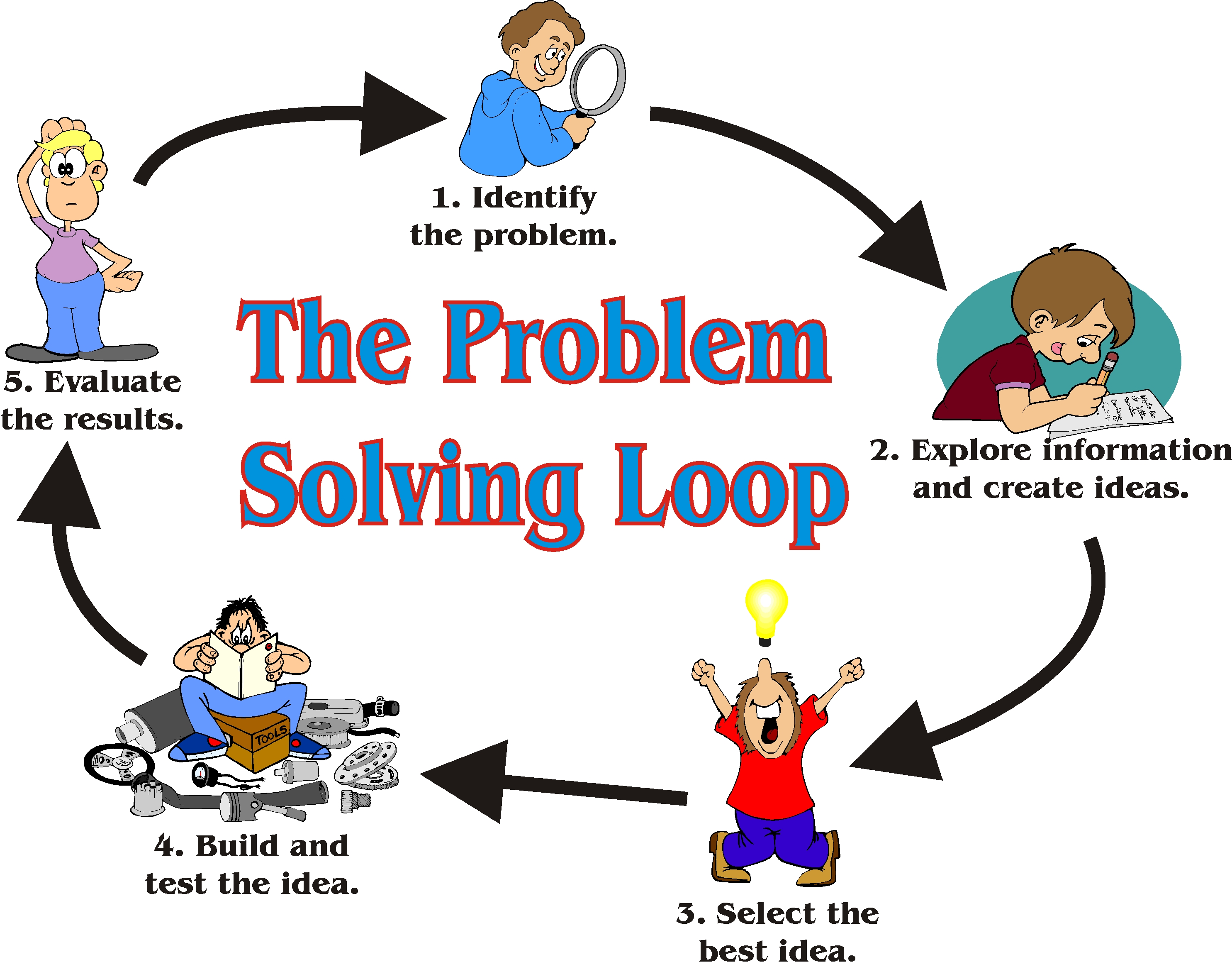 Back To The Future clipart problem solving skill A Chronicles Dynamic Mom: problem