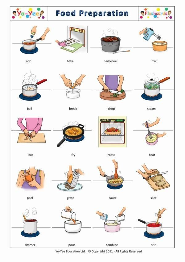 Baking clipart food prep More Pinterest Food Find COOKING