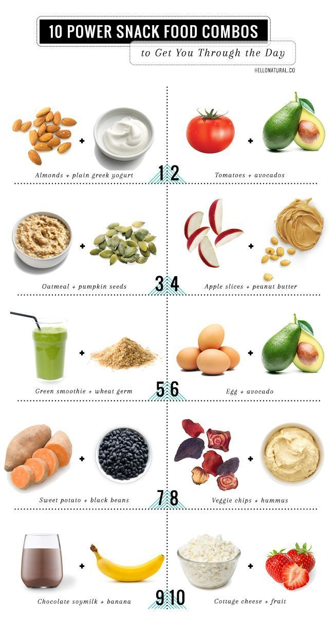 Banana clipart healthy snack Combos 10 on Pinterest Healthier