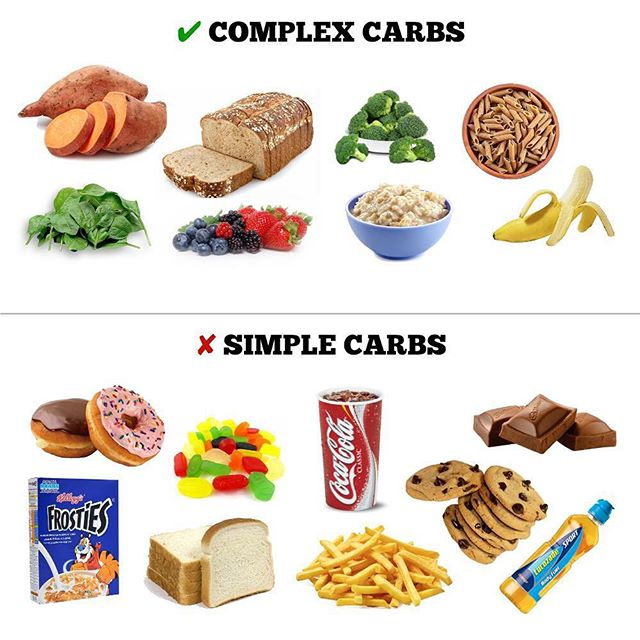 Grain clipart source carbohydrate Vs Our Health Carbohydrates Simple
