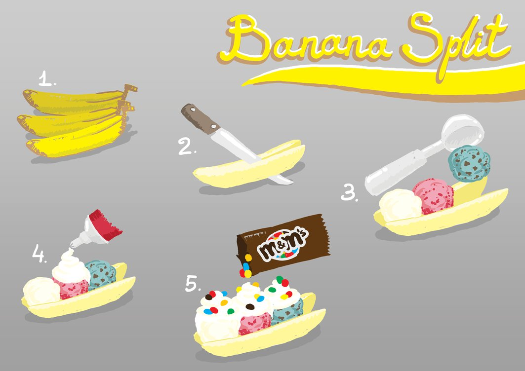 Banana Split clipart traditional By so Not Traditional Traditional