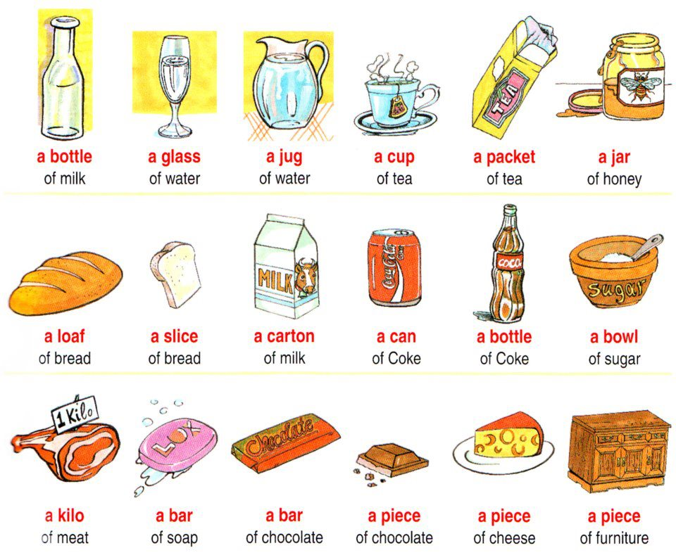 Bar clipart food and drink For Land English Forum Vocabulary: