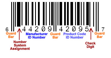 Barcode clipart upc code Barcode Upc (24+) code upc