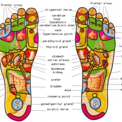 Barefoot clipart foot massage Photo of GA Springs Sandy