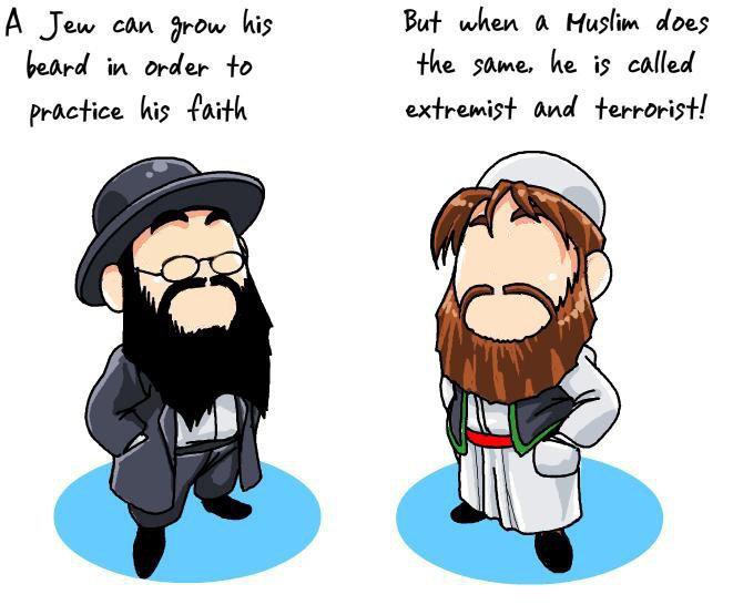 Beard clipart islamic Islam and islam Islamic islam