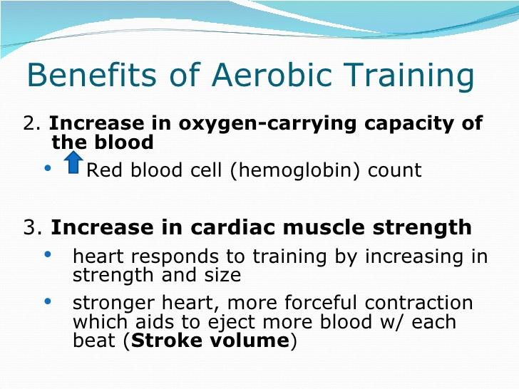 Beats clipart cardiorespiratory fitness Endurance Cardiorespiratory