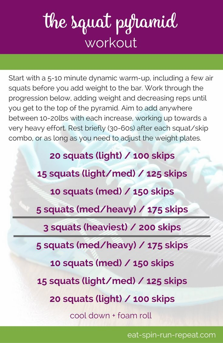 Beats clipart cardiorespiratory fitness Fitness Cardiovascular ideas Cardiovascular Cardiovascular