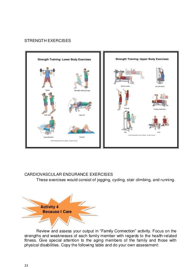 Beats clipart cardiorespiratory fitness EXERCISES PE Grade 23 ENDURANCE
