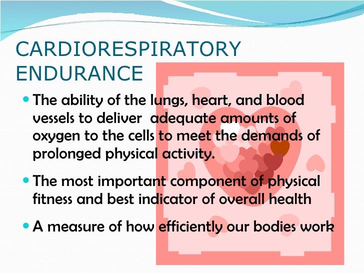 Beats clipart cardiorespiratory fitness Cardiorespiratory endurance ENDURANCE CARDIORESPIRATORY