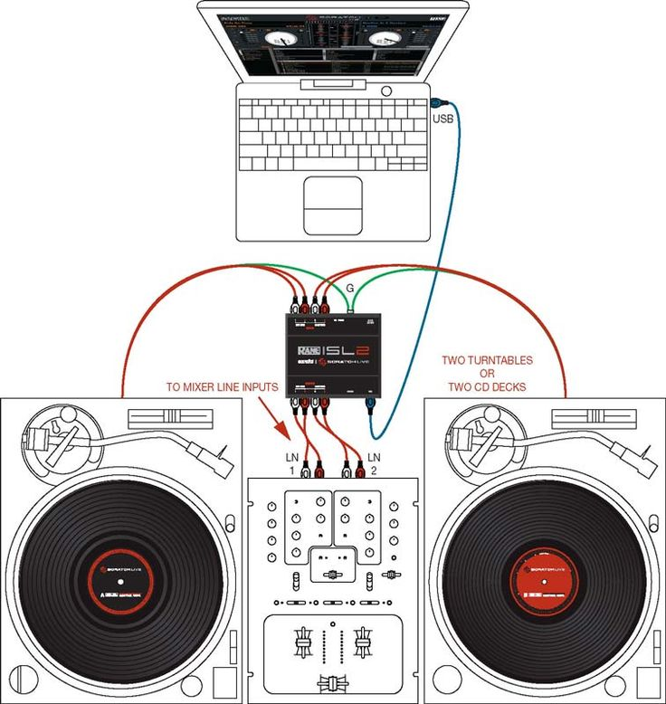 Beats clipart dj decks Find on more Pin on