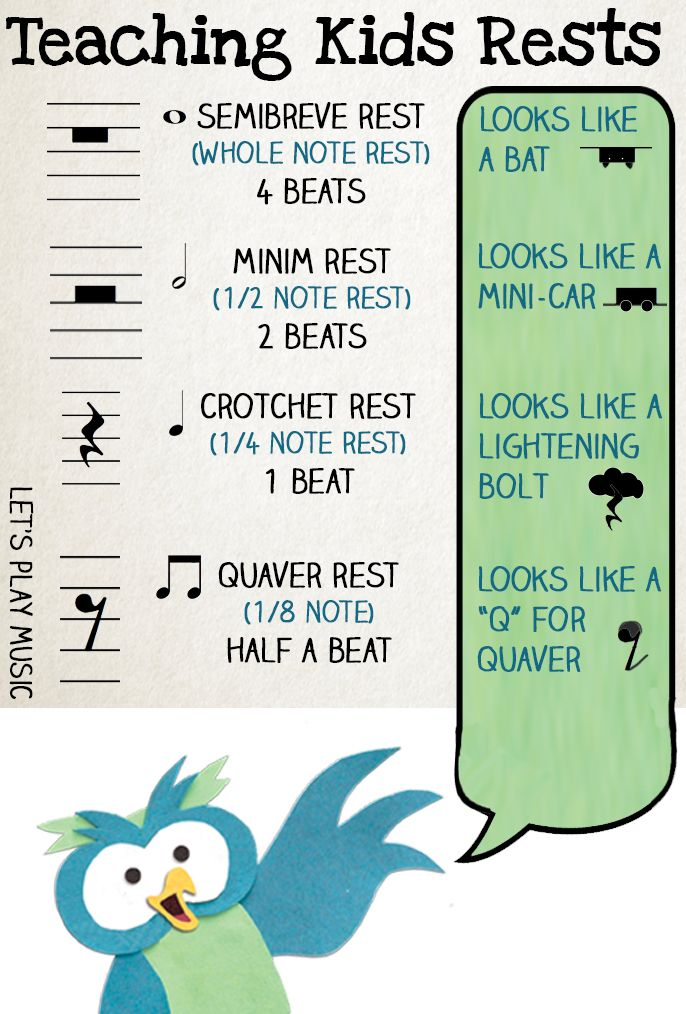 Beats clipart music program Images Teach in Pinterest Kids