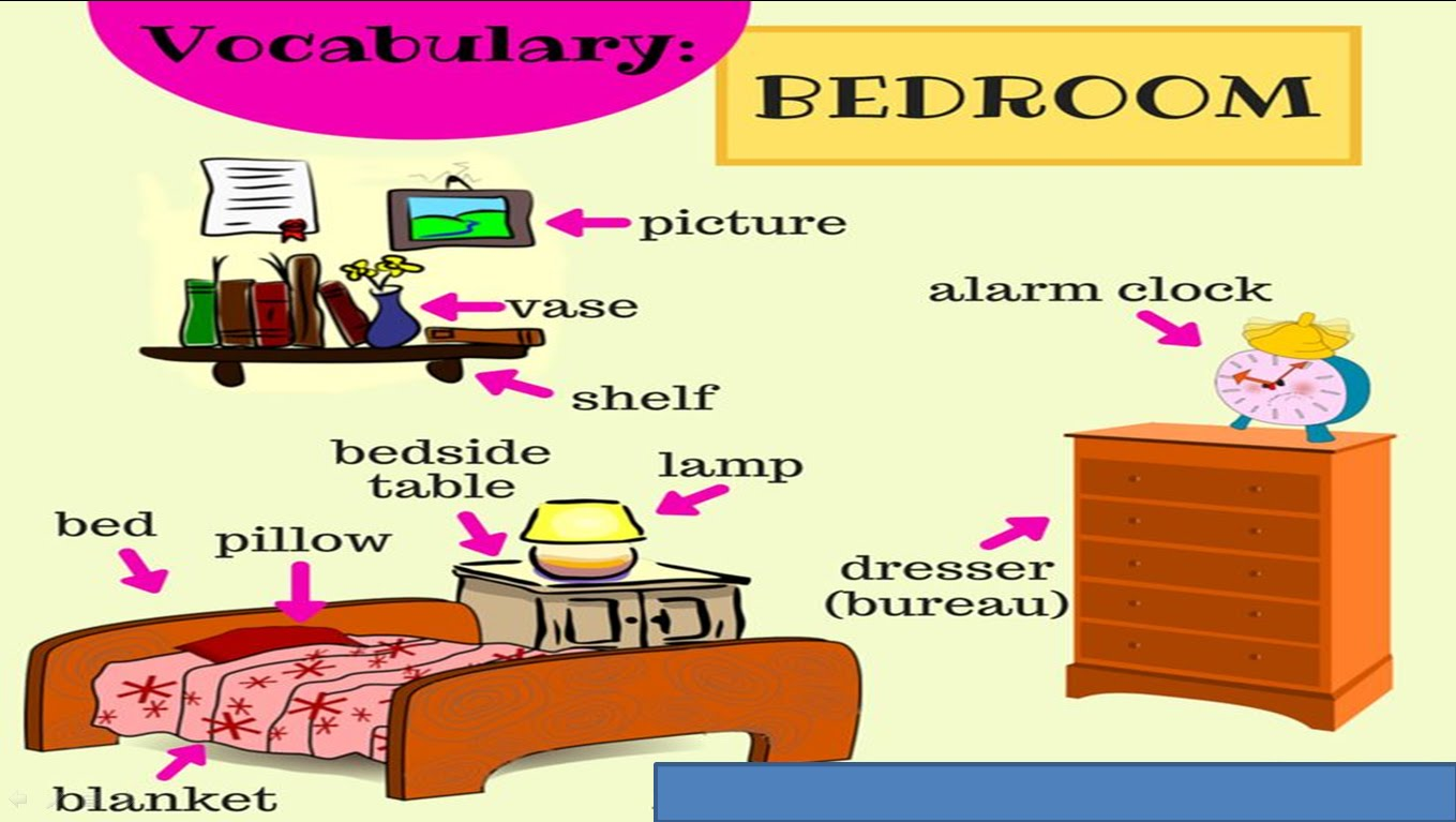 Room clipart english #8