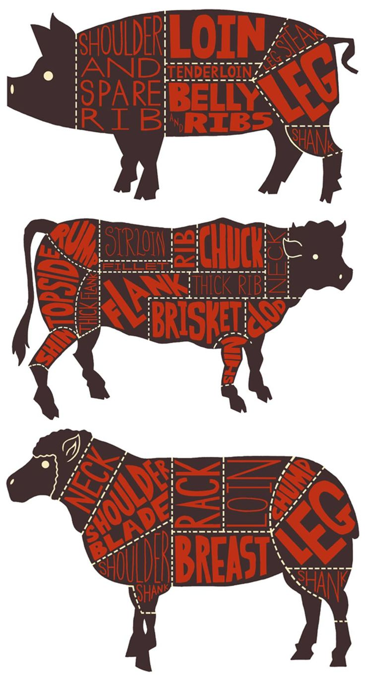 Beef Jerky clipart pork meat Ideas of Beef butcher Know