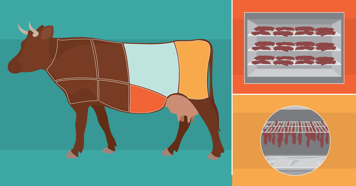 Beef Jerky clipart snack time Beef Make Jerky Homemade Fix