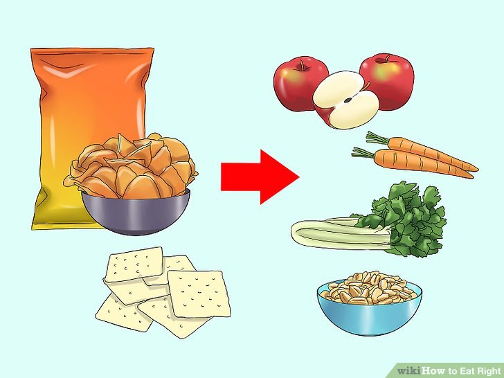 Beef Jerky clipart unhealthy food 21 How Step Image wikiHow