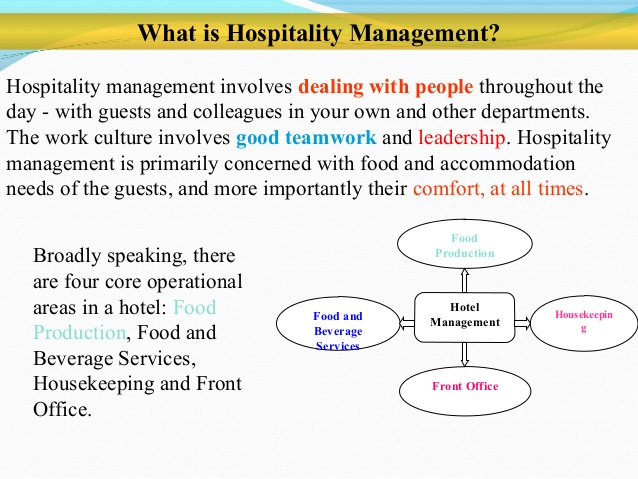 Beverage clipart hotel and restaurant management  Hospitality 26 in What