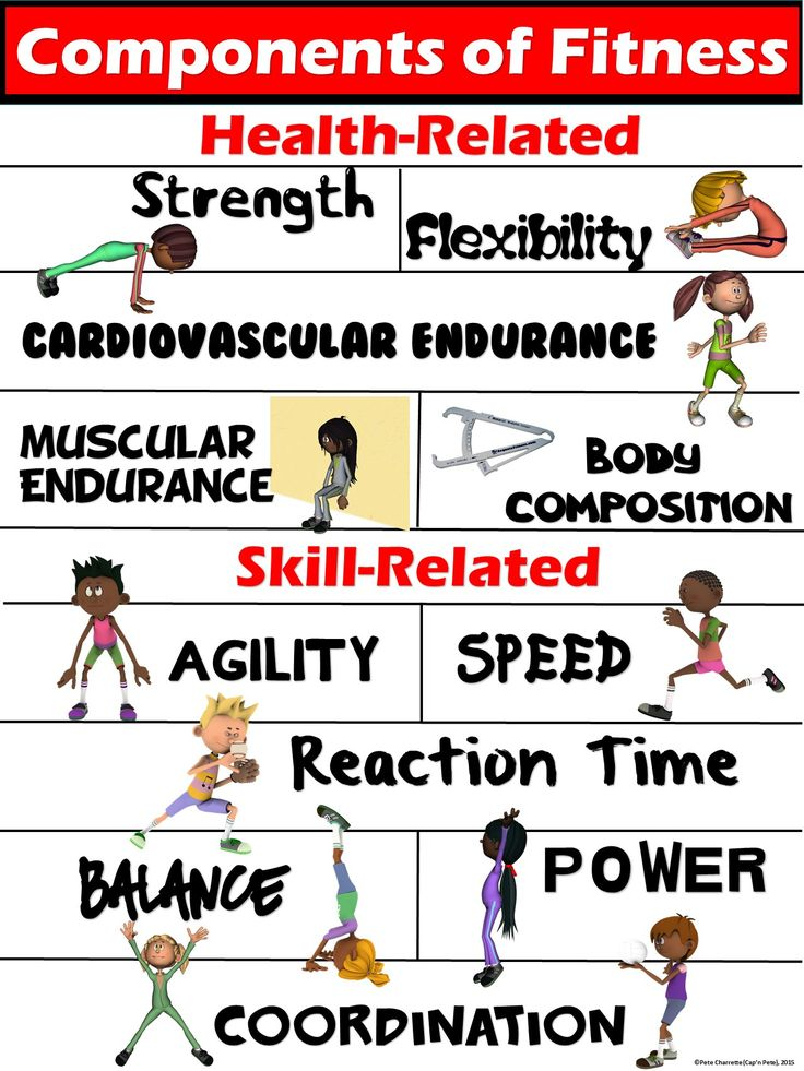 Bike clipart health related fitness Skill and on of Posters