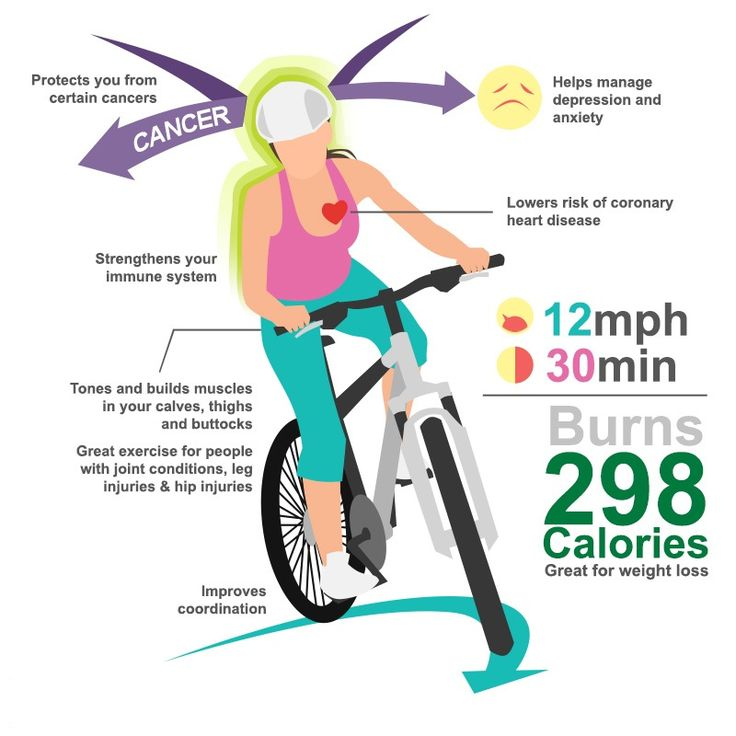 Bike clipart health related fitness Best 18 for images of