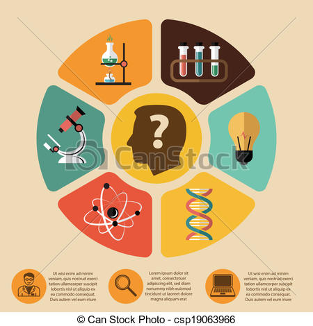 Bio clipart ciencias Art science infographics infographics bio