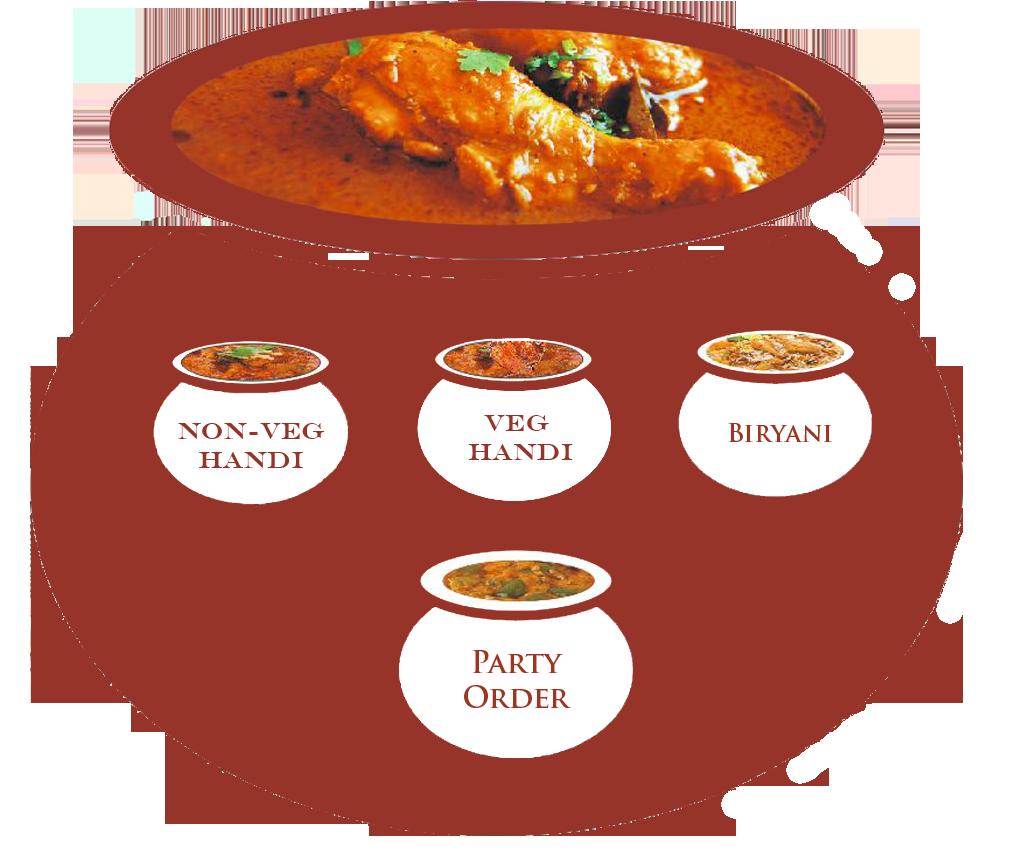 Biryani clipart handi And Hotel  Restaurants
