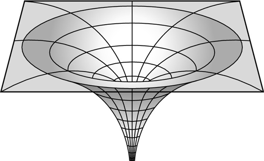 Black Hole clipart black and white Singularity a a Inside dummies