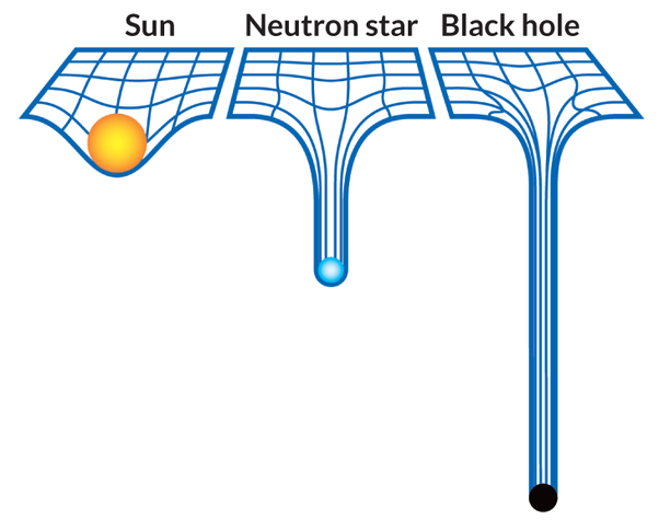 Black Hole clipart the ground clipart Reach claiming just the singularity