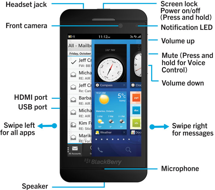 Blackberry clipart cell phone BlackBerry up set to How