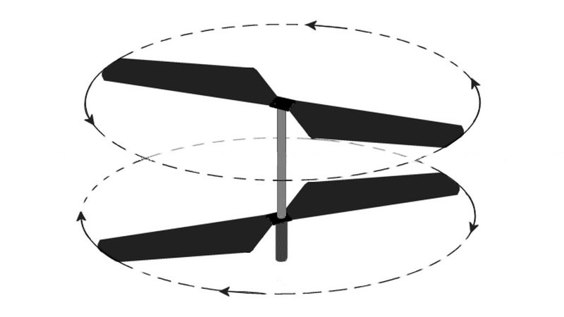 Blade clipart helicopter blade Once the spend Consider the