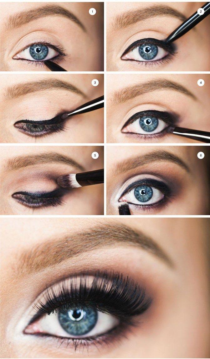 Blue Eyes clipart round eye Pinterest tutorial step Make to