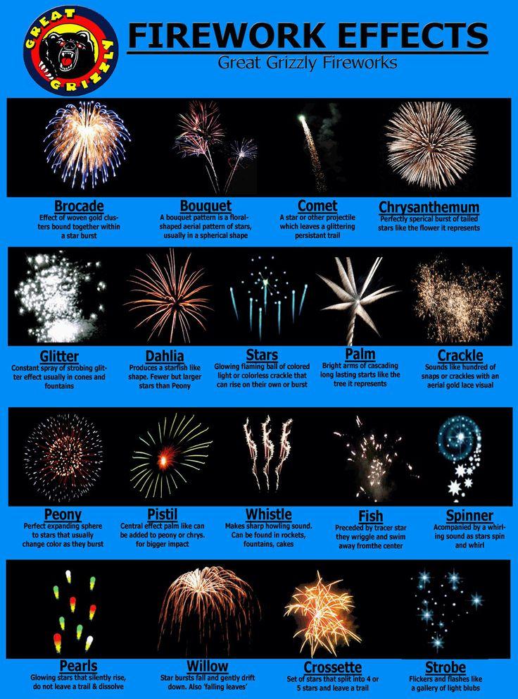 Drawn fireworks Most on fireworks fireworks ideas