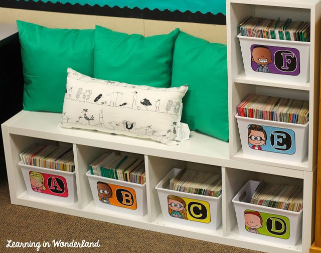 Bookcase clipart classroom library A I using Pinterest Library