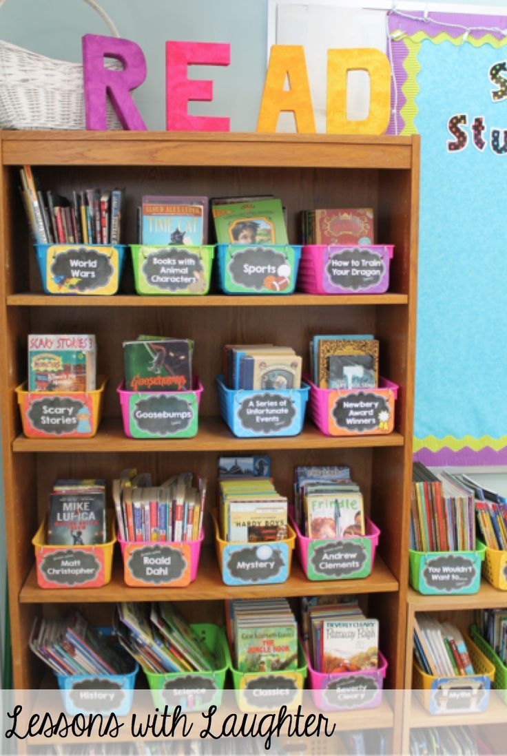 Bookcase clipart classroom library Library Classroom Classroom on 25+