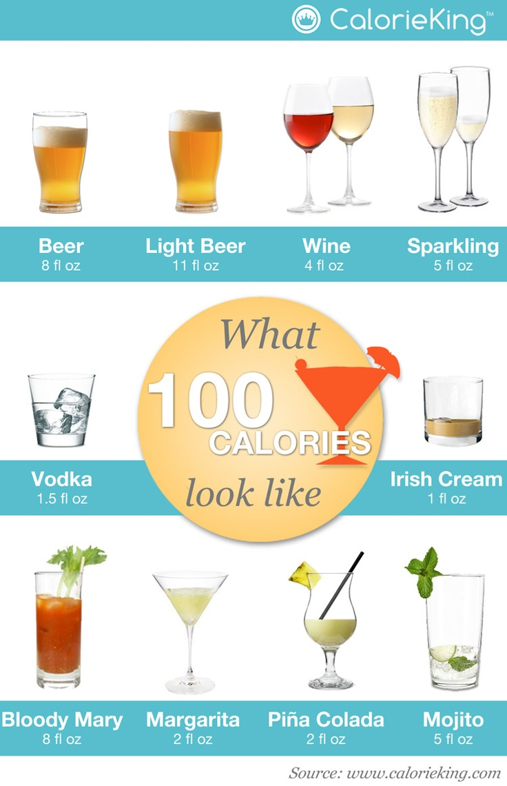 Boose clipart food and drink Calories do Best 25+ think